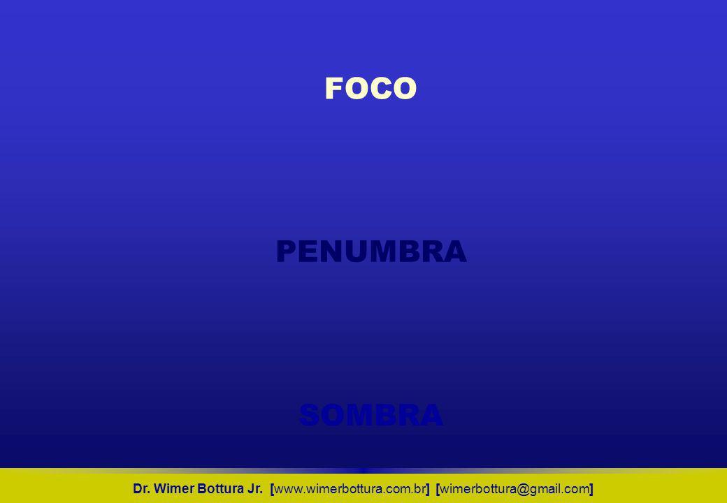 FOCO PENUMBRA SOMBRA Dr. Wimer Bottura Jr. [www.wimerbottura.com.br] [wimerbottura@gmail.com]
